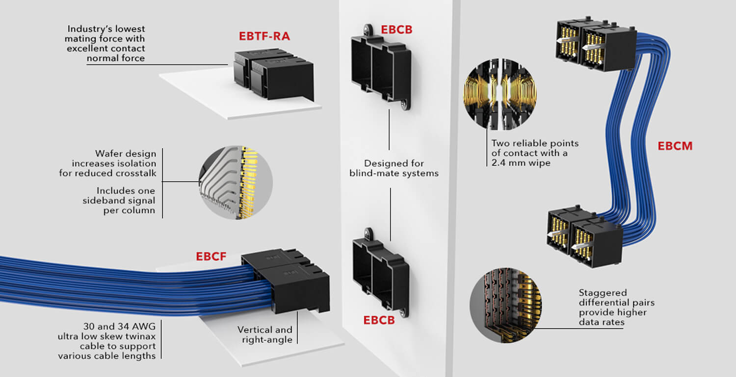 Examax Cable System Overview