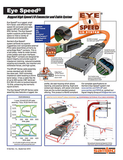 Eye Speed® I/O eBrochure
