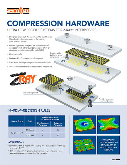 Compression Hardware e-brochure