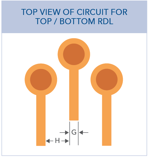 TOP VIEW OF CIRCUIT FOR TOP / BOTTOM RDL