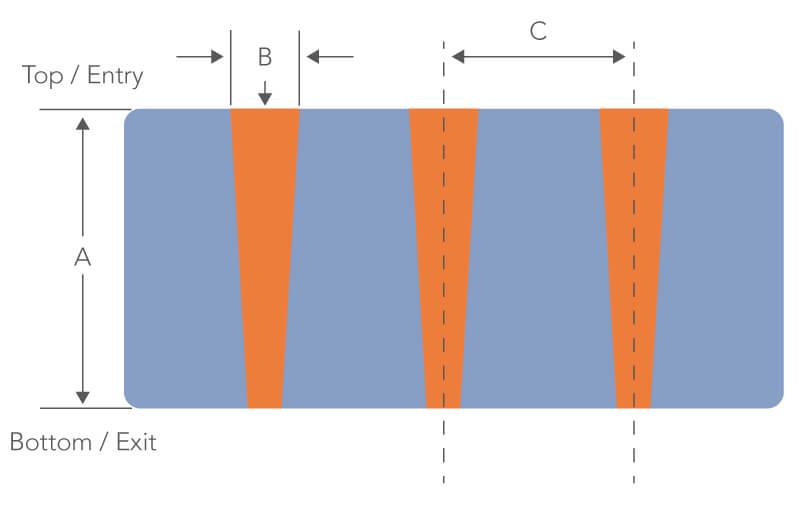 標準TGV設計ガイドライン