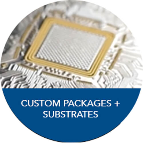 Custom Packages + Substrates