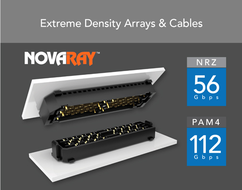 Extreme Density Arrays & Cables