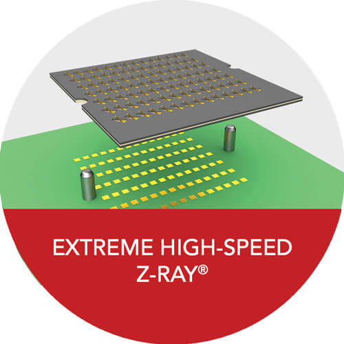 Extreme High-Speed Z-Ray®