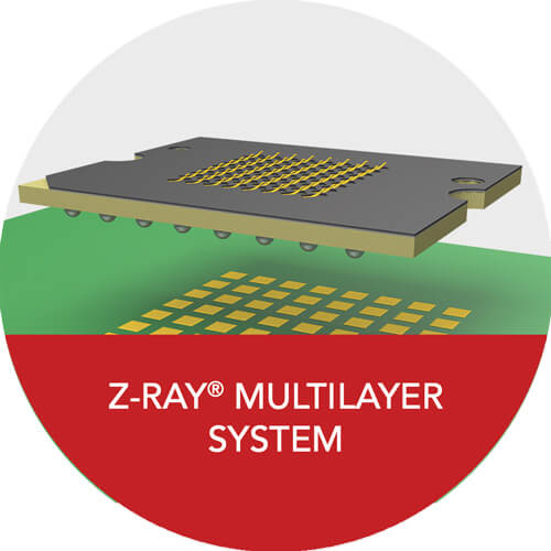 Z-Ray® Multilayer System