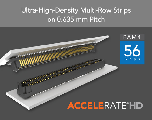 Ultra-High-Density Multi-Row Strips on 0.635 mm Pitch